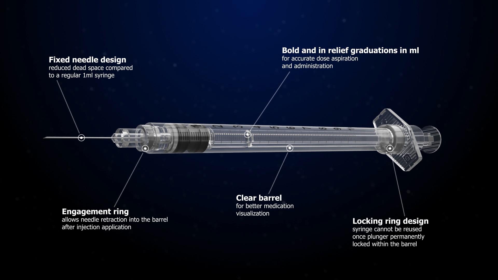 sol-millennium-syringe-explainer